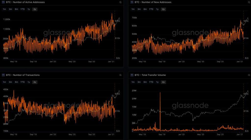 ۱۰ وبسایت و اپلیکیشن برتر برای تحقیق درباره ارزهای دیجیتال
