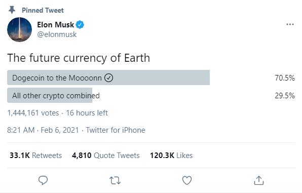 نظرسنجی توئیتری ایلان ماسک: دوج کوین یا دیگر ارزهای دیجیتال؟