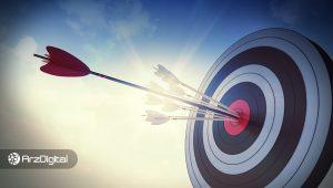 چگونه در معاملات تارگت (هدف) مشخص کنیم؟