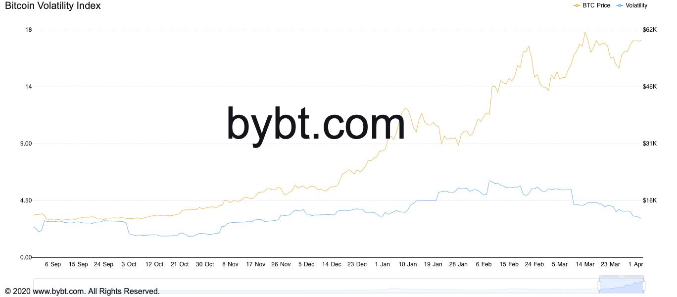 cffb7a79 31e5 4124 b363 b7e44c6325a0 - ارزش بازار ارزهای دیجیتال از ۲ تریلیون دلار عبور کرد