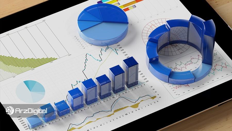 چشمانداز بازار؛ ۱۰۰ اطلاعات مهم درباره سرمایهگذاری ارزهای دیجیتال