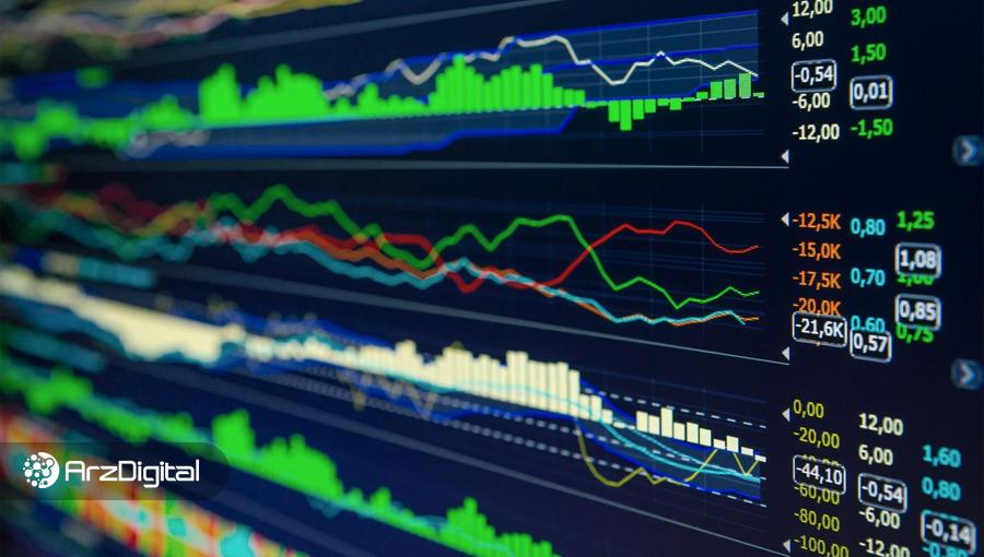وضعیت بازار: همه ارزها سبز هستند