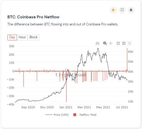دادههای تازه نشان میدهد که در بازار نزولی نیستیم؛ اما چرا؟