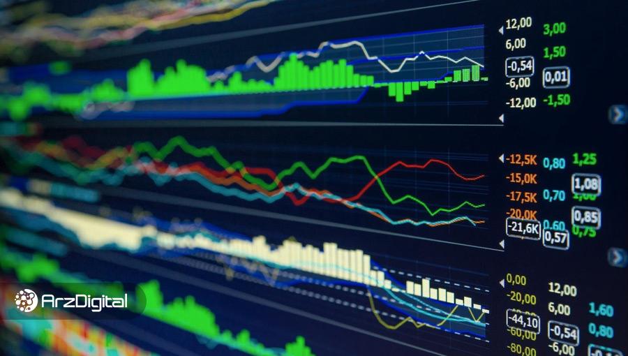 وضعیت بازار؛ ثبات نسبی قیمت بیت کوین همزمان با احیای قیمت آلت کوینها