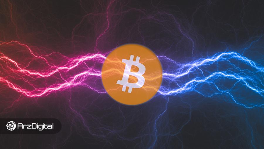 شبکه لایتنینگ؛ تحول بیت کوین از طلا به پول