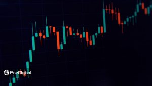 وضعیت بازار؛ اوجگیری قیمت بیت کوین و انفجار آلت کوینها