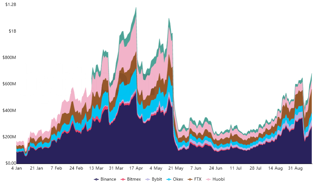 تحلیل قیمت پولکادات؛ شاخصها از جهش بیشتر خبر میدهند