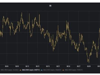 وضعیت بازار؛ رسیدن قیمت اتریوم به ۴ دلار همزمان با عبور قیمت بیت کوین از ۵۰ هزار دلار