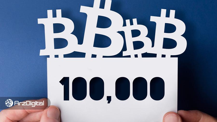 تحلیلگر مطرح: رسیدن بیت کوین به ۱۰۰ هزار دلار غیرممکن نیست