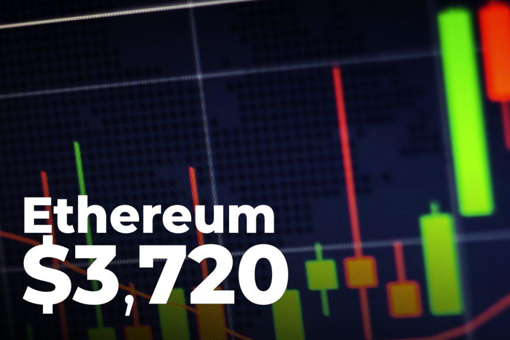 اتریوم با ثبت یک کندل سبز بلند تا ۳,۷۲۰ دلار رشد کرد